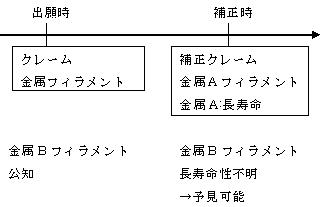 Festo事件における予見可能性 | ...